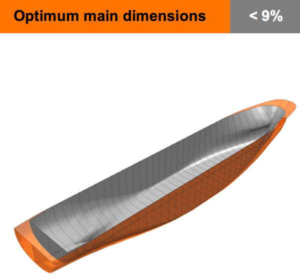 ship optimization optimisation hull form