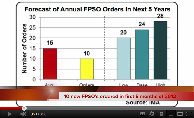 teekay fpso forecast