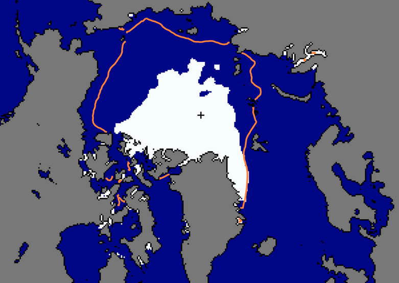 Arctic sea ice extent for September 16, 2012 was 3.41 million square kilometers (1.32 million square miles). The orange line shows the 1979 to 2000 median extent for that day. The black cross indicates the geographic North Pole. Credit: National Snow and Ice Data Center